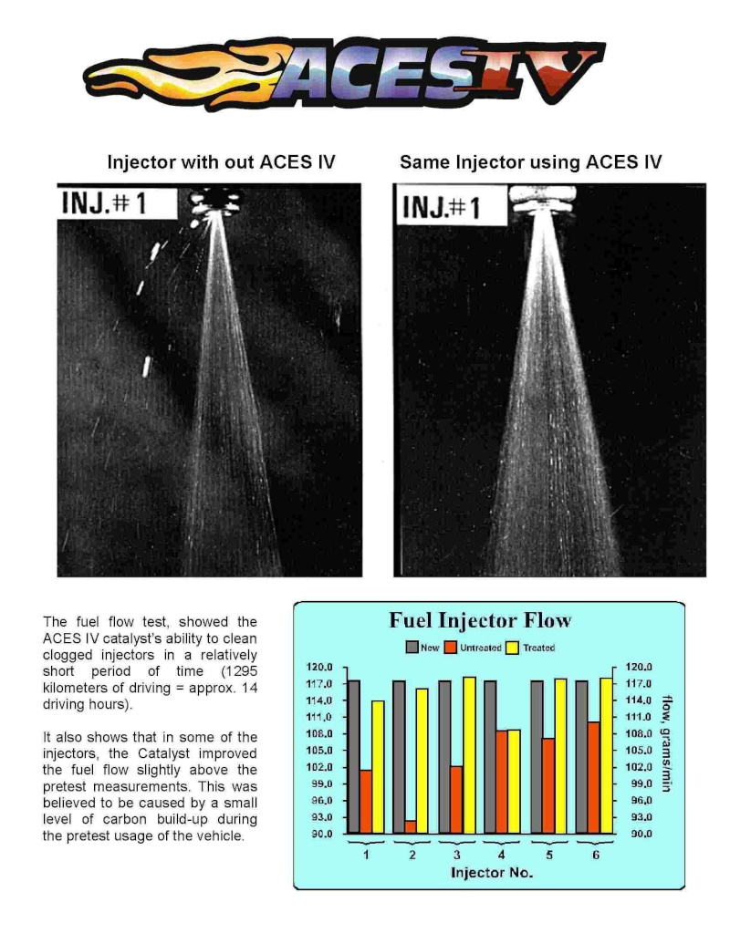 lucas oil products - Page 2 Gasoli10