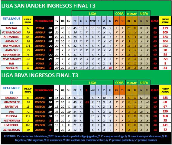 PRESUPUESTO FINAL DE TEMP 2 (CON INGRESOS - CLAUSULAS) MERCADO VERANO T3 Prespt10