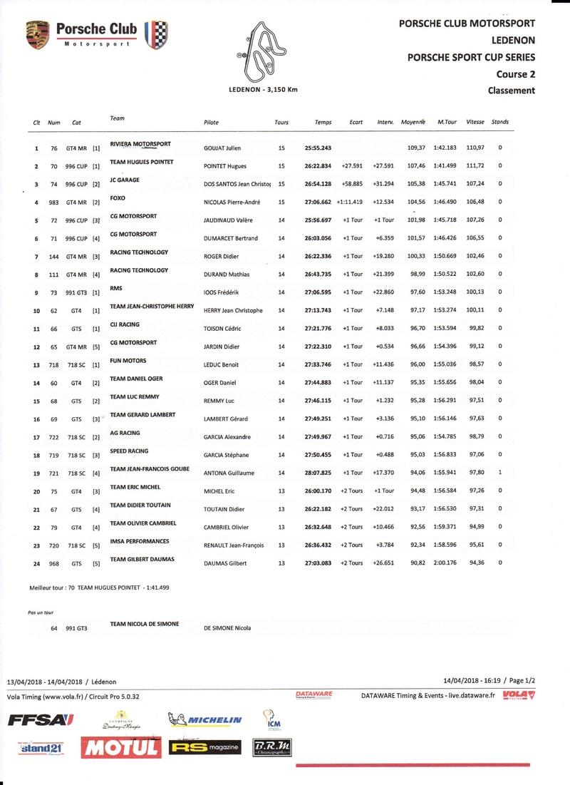 Porsche Motorsport Sport Cup Series 2018 ( post unique) Course12
