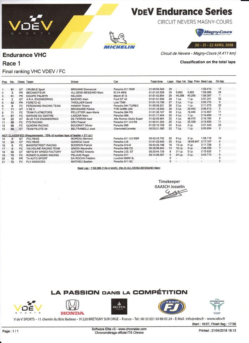 Ferdinand Cup au sein du VHC VdeV Course15