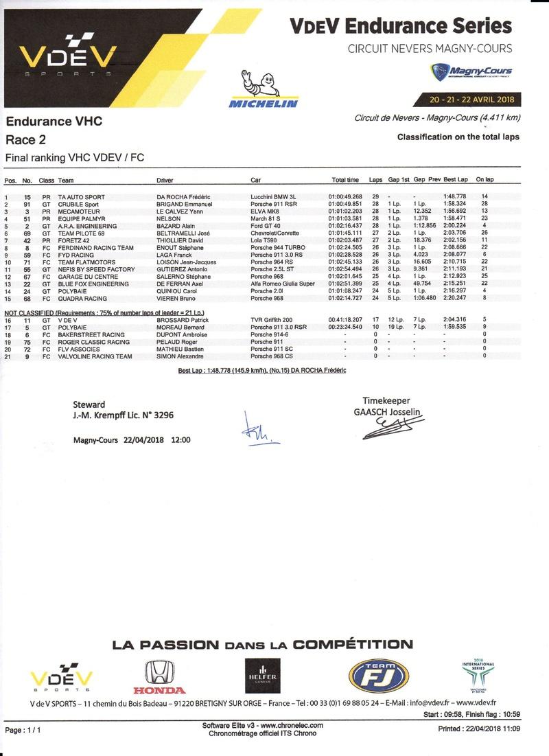 Ferdinand Cup au sein du VHC VdeV Course16