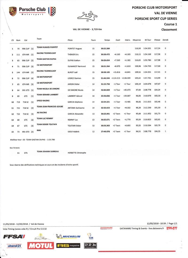 Porsche Motorsport Sport Cup Series 2018 ( post unique) Course19