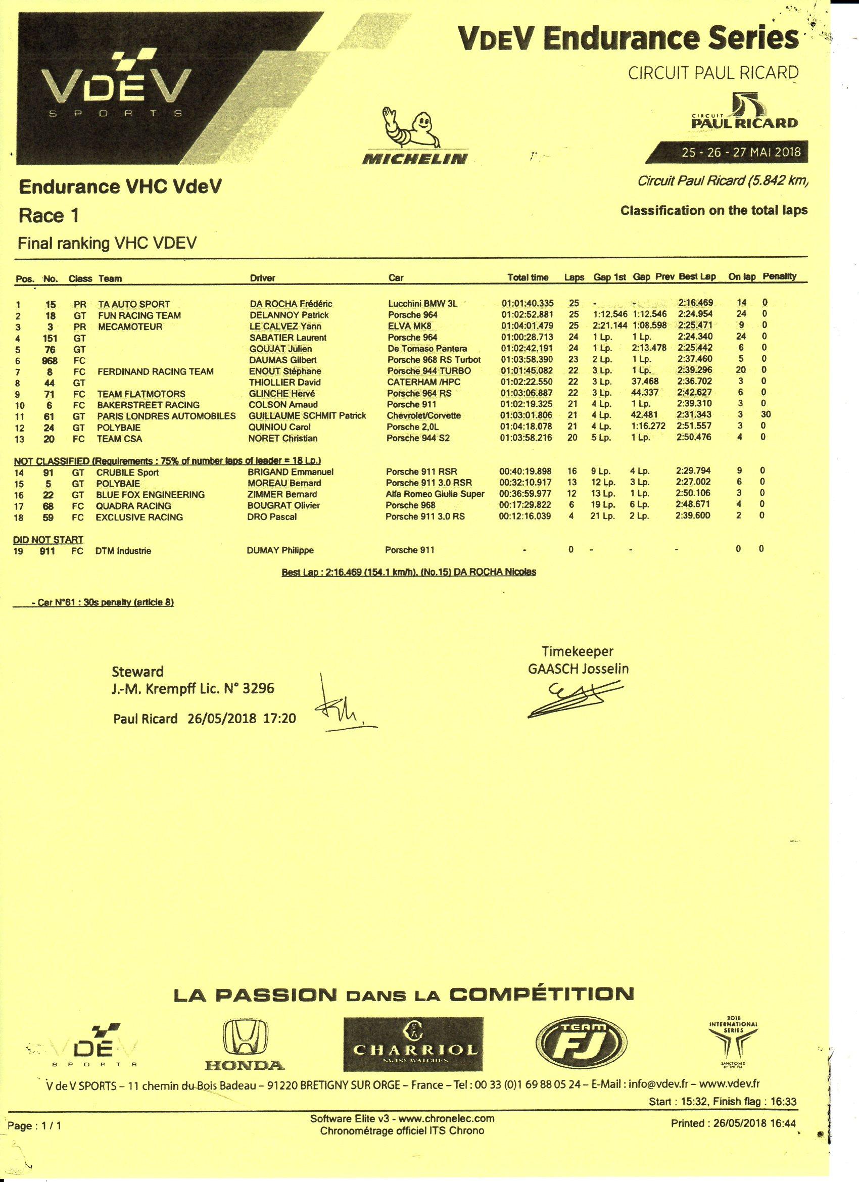 Ferdinand Cup au sein du VHC VdeV - Page 2 Course24