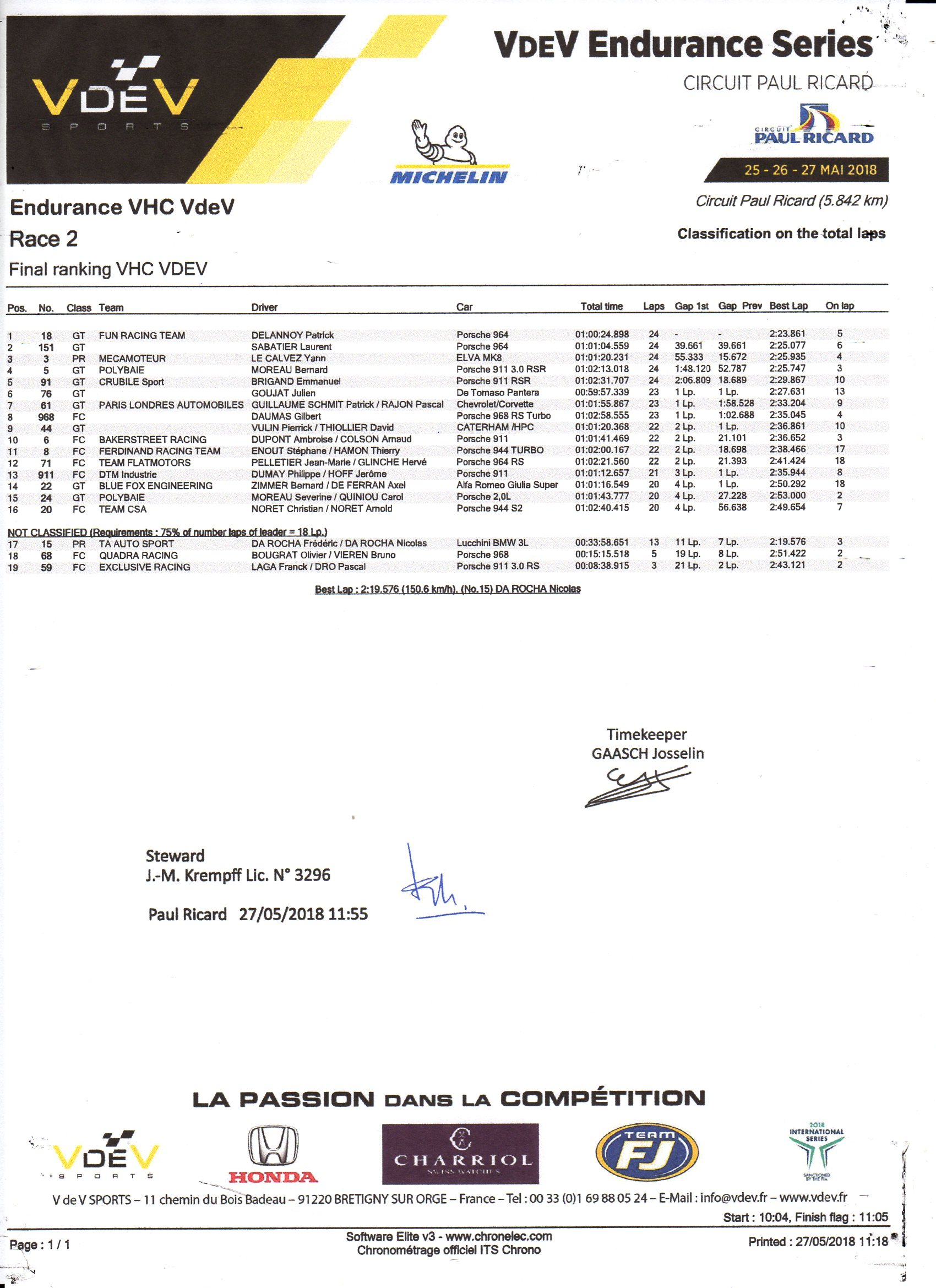 Ferdinand Cup au sein du VHC VdeV - Page 2 Course25
