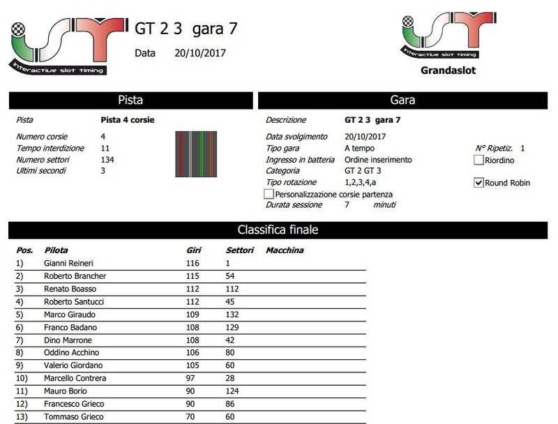 CAMPIONATO GT3 2017 RISULTATI GARA 7 Clagar11