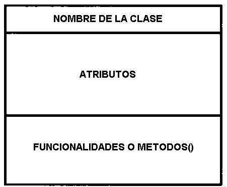 Diagrama de Clases 110