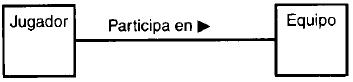 Diagrama de Clases 111