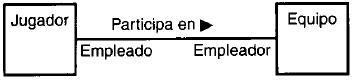 Diagrama de Clases 112