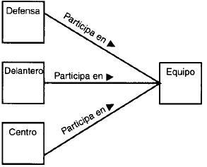 Diagrama de Clases 114