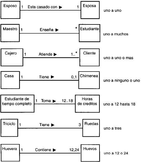 Diagrama de Clases 115