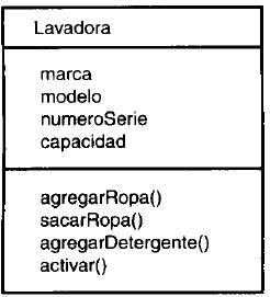 Diagrama de Clases 1310