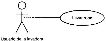 Diagrama de Casos de Uso 411