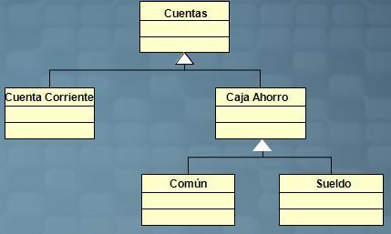 ¿Qué es Herencia? Dibujo14