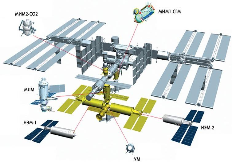 Futurs modules russes 2008_c10