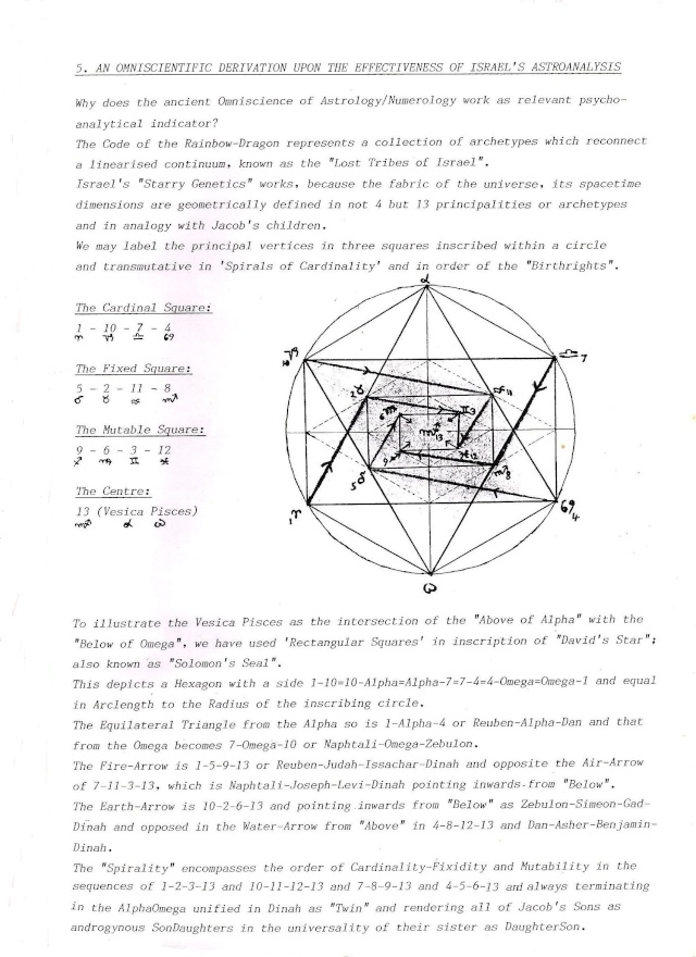 Thuban Astroanalysis and the Reconfiguration of Sacred Geometry Astro110
