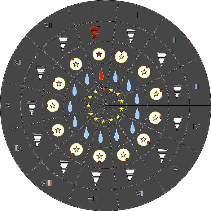 Elements de l'univers Cal10