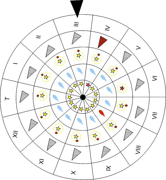 Elements de l'univers Exe10