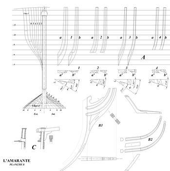 MONOGRAPHIE : Les corvettes de 12 canons , L'AMARANTE 1747 Pl810