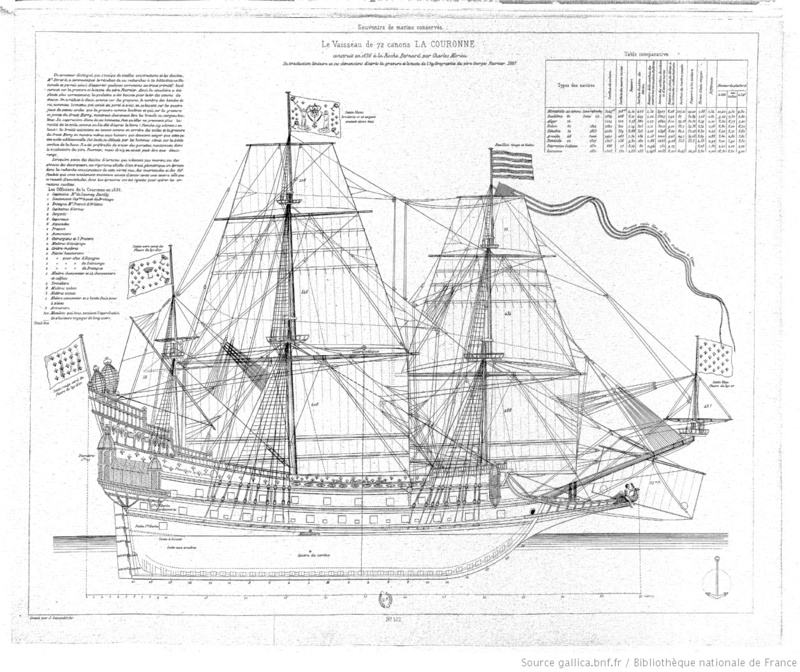 Collection de plans ou Dessins de navires et de bateaux ancien. F1010
