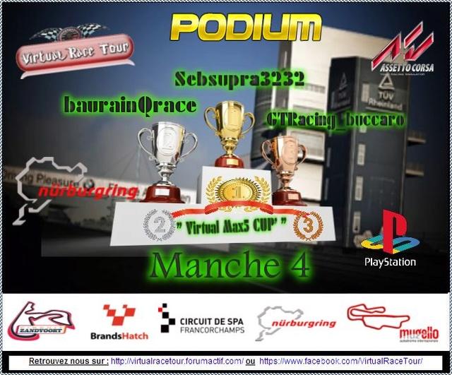 """Podium Championnat """"Virtual Max5 Cup"""" In8eh111"""