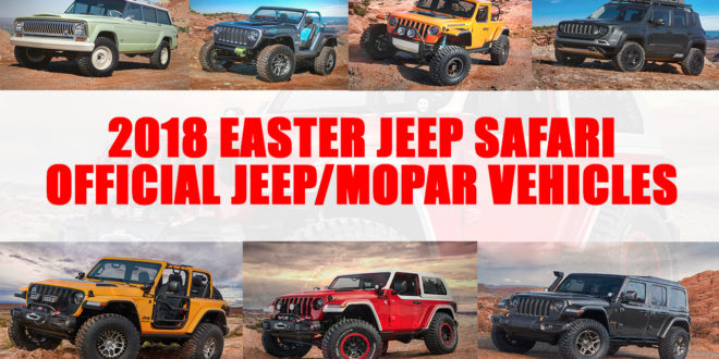 Buona Pasqua jeepers!  Easter10
