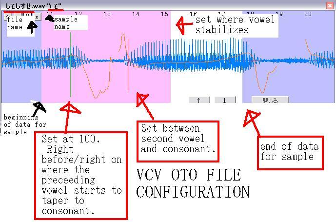 Removing VCV Slurs Vcvoto10