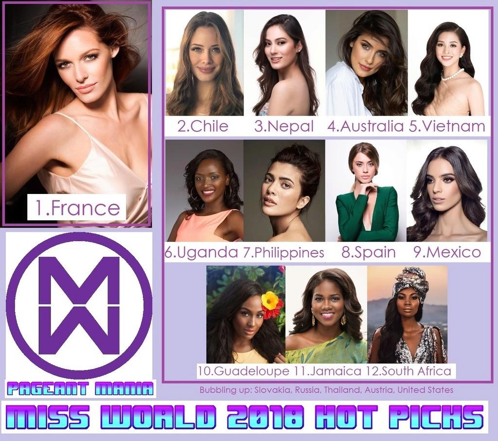 >>> Miss World 2018 HOT PICKS <<< 1208_m12