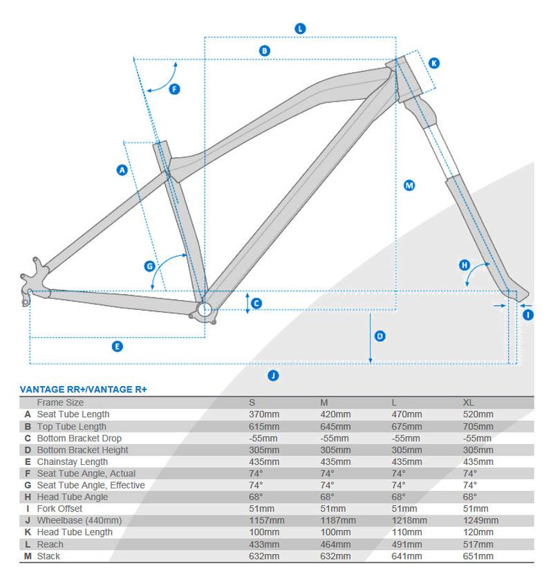 [jpa] Mes 2 roues - Page 2 Mounta11