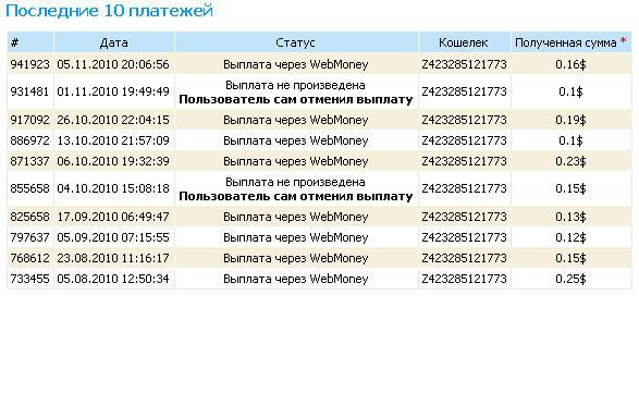 WMmail.ru - самый лучший почтовик рунета. Ddudnd10