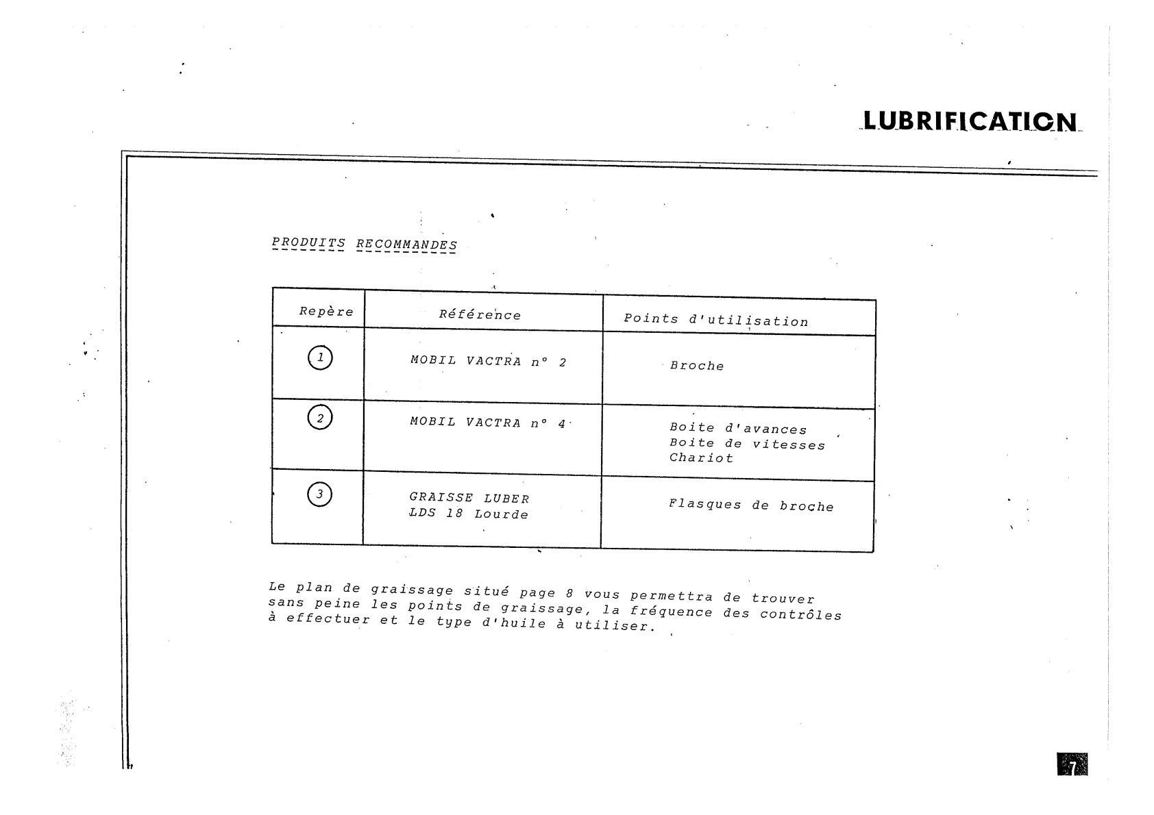 Lubrification tour Haulin ELP 5024 Uw910