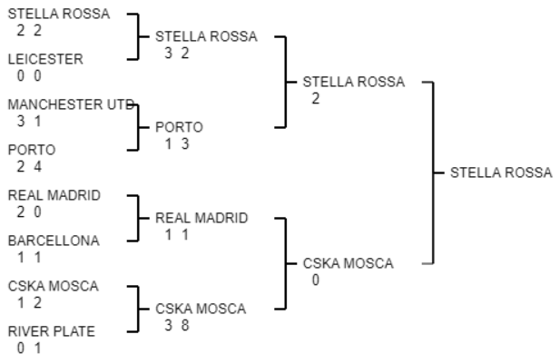 Regolamento Lega - LSP (VIII Edizione)   Copa_s10