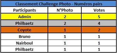 Challenge Photo Auto Passions - Saison 2018 - Page 4 Classe20