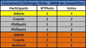 Challenge Photo Auto Passions - Saison 2018 - Page 5 Classe23