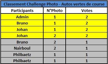 Challenge Photo Auto Passions - Saison 2018 - Page 10 Classe25