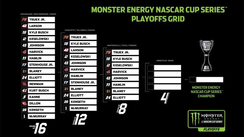 Monster Energy NASCAR Cup - Page 10 Kansas10