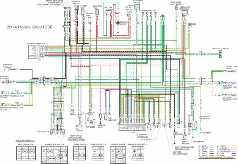 vue du câblage électrique Honda MSX (2013 a 2016)   Ob_a8d10