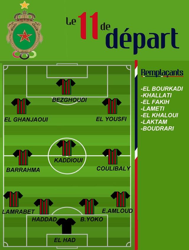 Rac Casablanca 1-2 As Far Rabat [ 28 eme Journée ]  Le_11_17