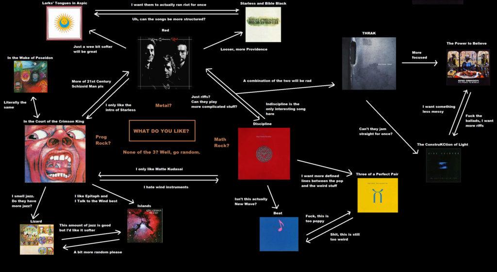 King Crimson King_c10