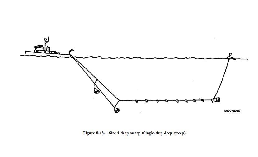 Draguage de mines - Page 5 Deep_s10