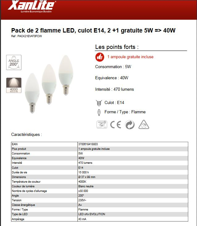 Clignotement ampoules led Captur32