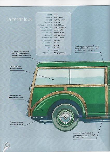 Auto Vintage 1/24 ° - Page 4 Moriss16