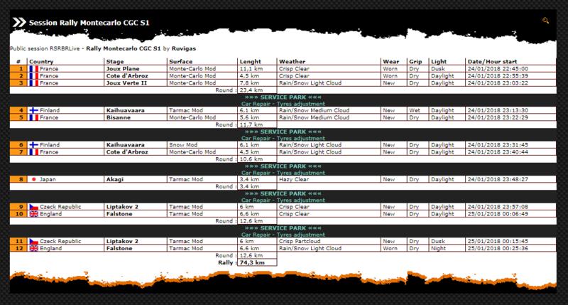 ▄▀▄  Roadbook y confirmación pilotos del rally de Montecarlo 24 y 27/01/2018 ▄▀▄ Roadbo11