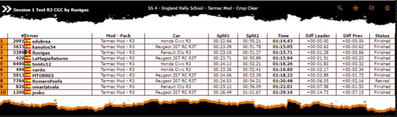 1º Evento/Test R3  - Página 2 Ss410