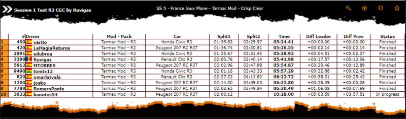 1º Evento/Test R3  - Página 2 Ss510