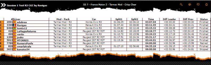 1º Evento/Test R3  - Página 2 Ss710