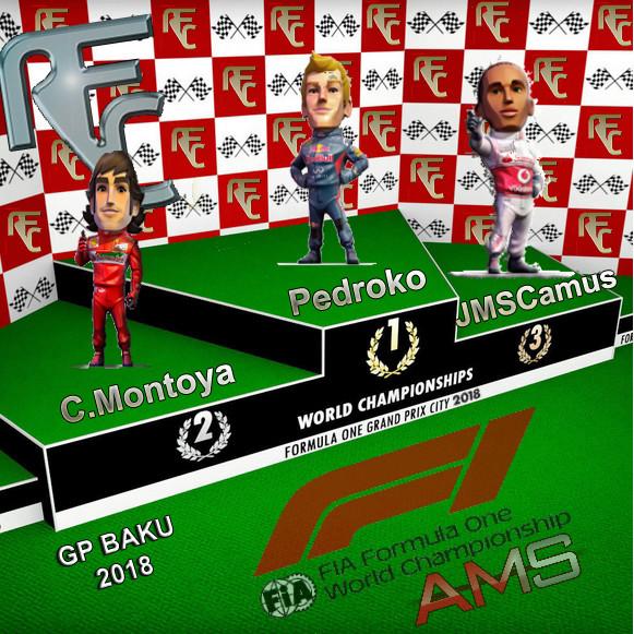 GP F1 AZERBAIJAN 2018 Podium41