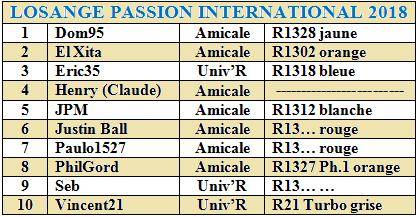 Losange Passion International 2018 Sans_t82