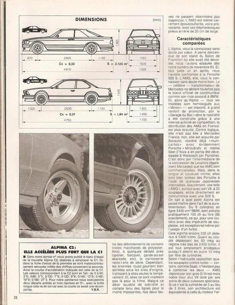 Sport Auto 1984? B4501f10