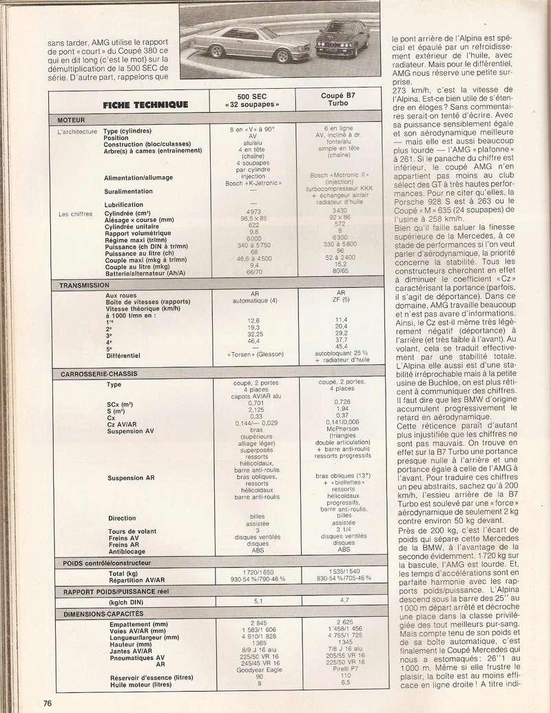 Sport Auto 1984? F2107210