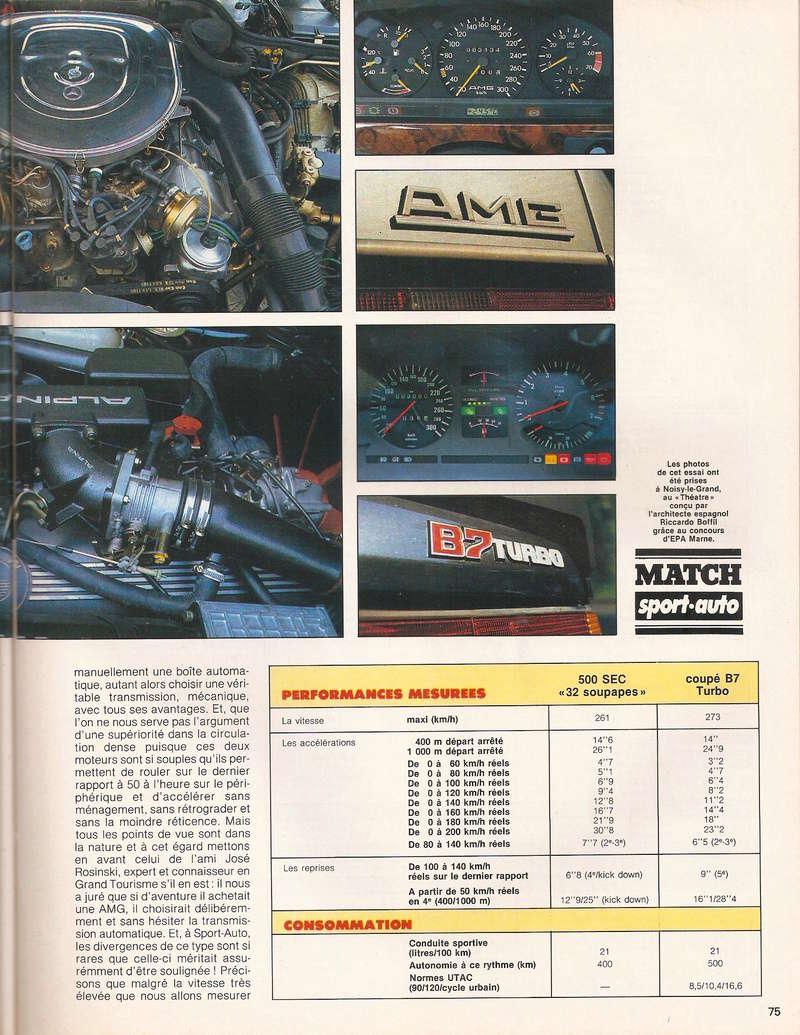 Sport Auto 1984? F9b9d310